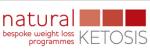 Natural Ketosis discount codes